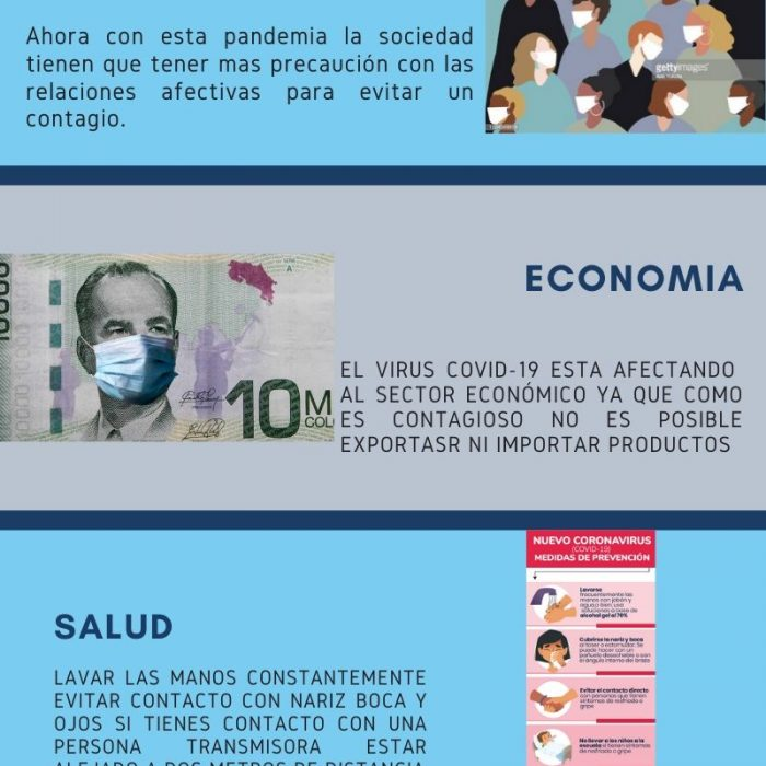 1103PEÑA VELASCO LAURA VALENTINA - Cream and Light Pink Puppy Infographic Process