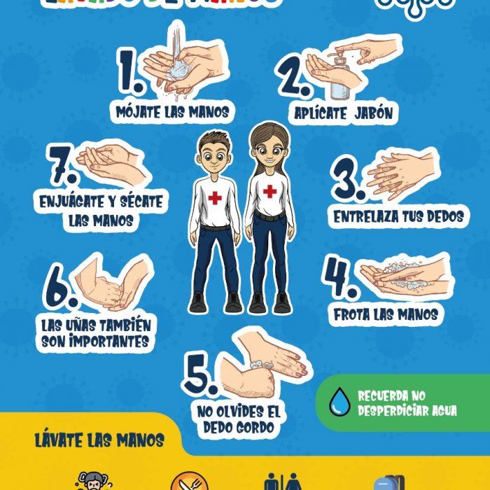 Lavado de manos coronavirus - niños
